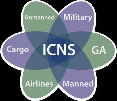 ICNS 2013 Concept Image - Venn-Diagram - White Border