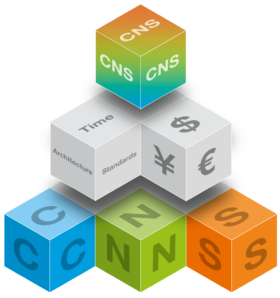 ICNS Theme Design 2014